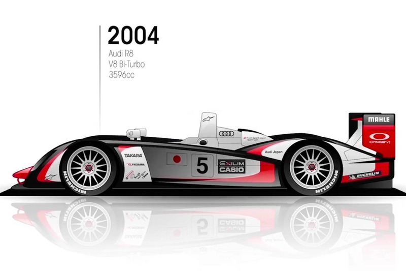 2004: Audi R8