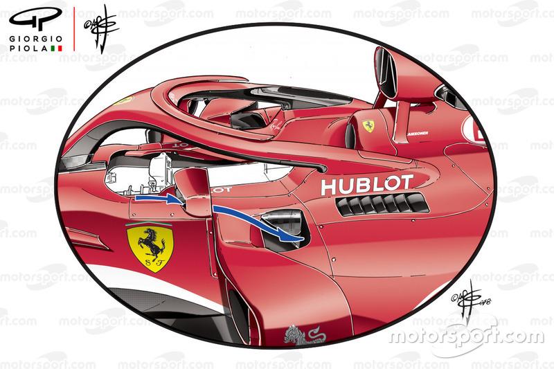 Ferrari SF71H, prese d'aria,GP d'Australia