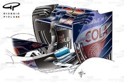 L'aileron arrière de la Toro Rosso STR11, Grand Prix de Chine