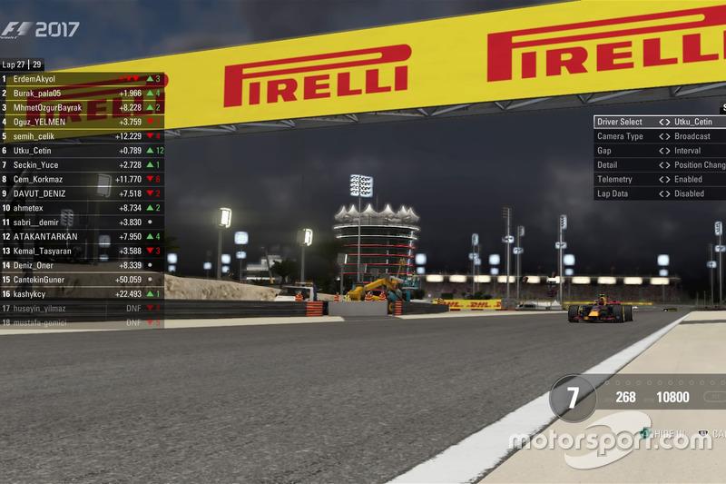 GP1 Türkiye Şampiyonası 2. yarış: Bahreyn