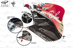 Comparación del fondo plano del Ferrari SF71H en el GP de Gran Bretaña 2018