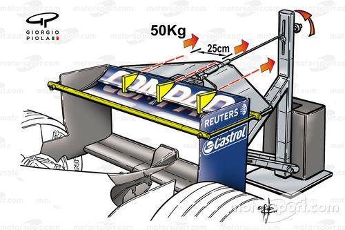 فورمولا 1 2003