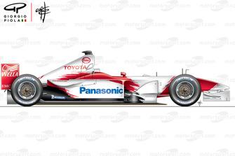 Vue de profil de la Toyota TF102