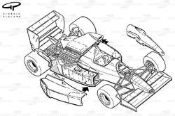 Vue d'ensemble de la Williams FW13B
