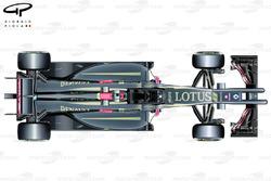Lotus E22 top view