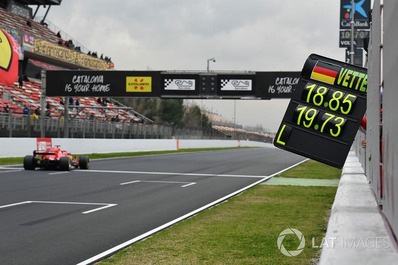 Tabella per Sebastian Vettel, Ferrari SF71H