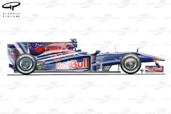 STR4 (Red Bull RB5) 2009 side view