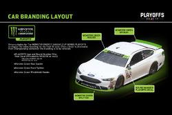 NASCAR Cup-Playoffs 2017: Markierungen an den Autos der Playoff-Teilnehmer