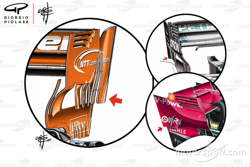 McLaren, Ferrari and Mercedes rear wing comparison