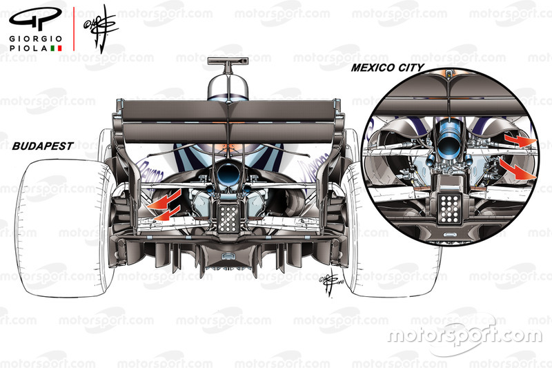 Williams FW41 cooling comparison: Hungarian & Mexican GPs