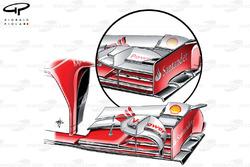 Ferrari F138 front wings comparison, Canadina GP