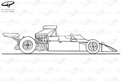 Brabham BT42 1973 side view