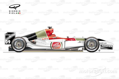 F1 2004