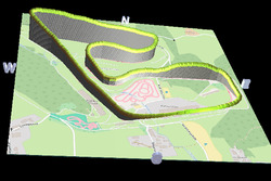 Red Bull Ring: altimetria della pista