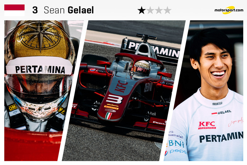 Sean Gelael - 21 ans