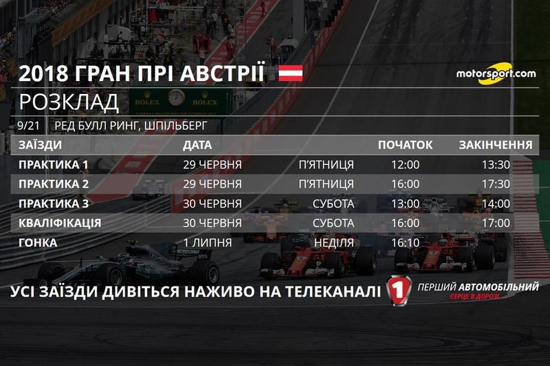 Розклад Гран Прі Австрії 2018 року