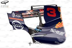 Red Bull RB13 rear wing, Azerbaijan GP