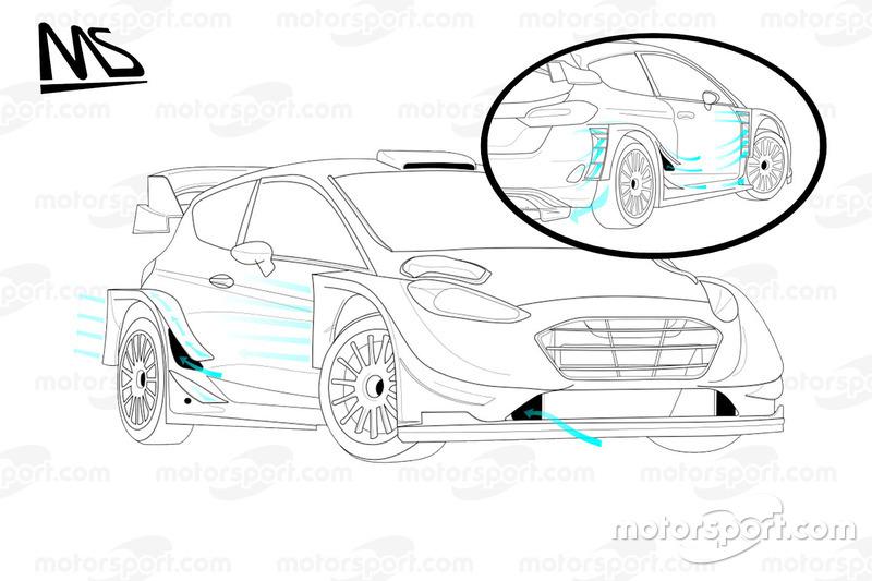 Работа аэродинамики Ford Fiesta WRC 2017