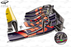 Red Bull RB13 front wing, detailed, British GP