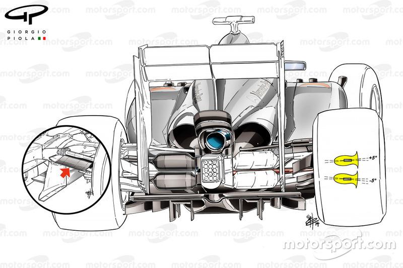 McLaren MP4-29, 'bloccanti' sospensione posteriore (I diagrammi gialli mostrano come le coperture della sospensione possono essere angolate di +/- 5 gradi)