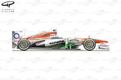 Force India VJM06 side view, Italian GP
