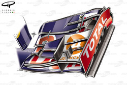 Red Bull RB10 front wing