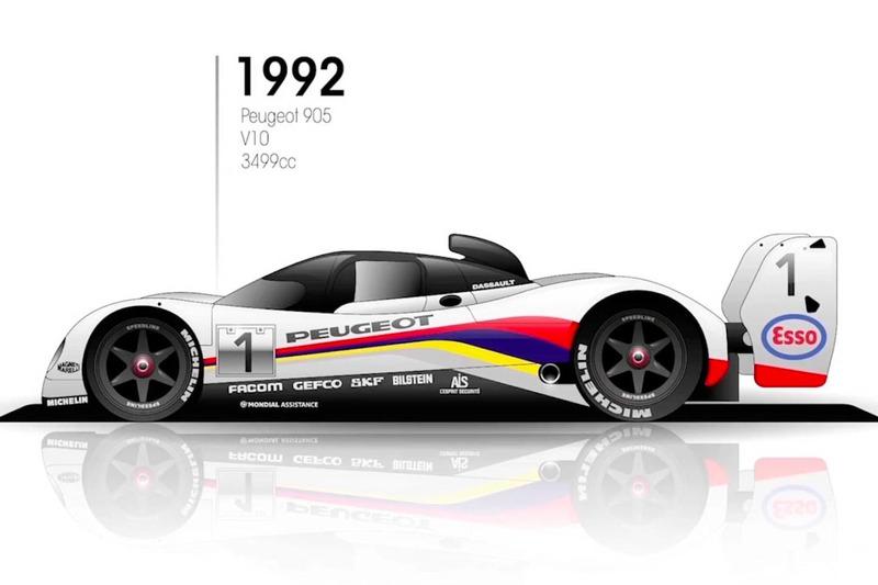 1992: Peugeot 905