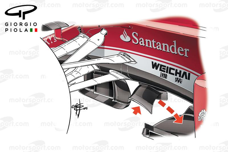 Ferrari SF16-H turning vanes, United States GP
