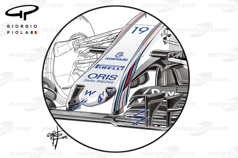Zusatzflügel, Williams FW38