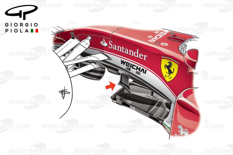 Les vieux concepts ressuscités par Ferrari