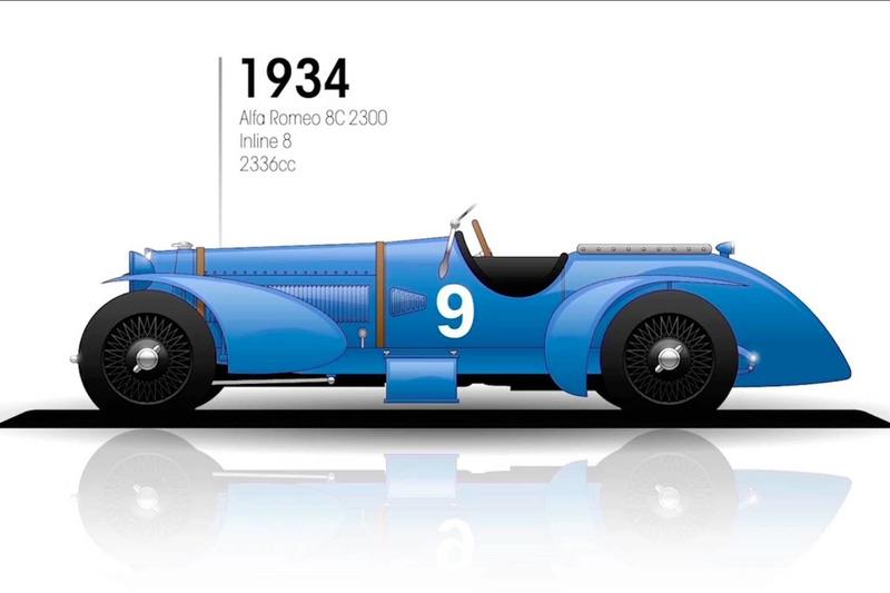 1934: Alfa Romeo 8C 2300