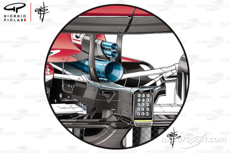 Конфигурация выхлопа Ferrari SF71H