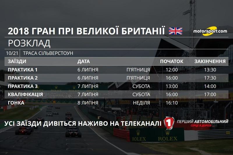 Розклад Гран Прі Великої Британії 2018 року