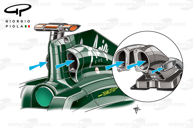 Lotus T128 and Force India VJM04 air intakes