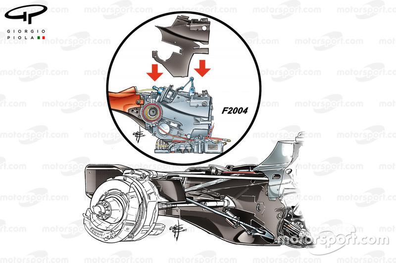 Comparazione cambio Ferrari F2004 con quello della Mercedes W04