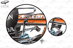 McLaren MCL32 comparación de monkey seat