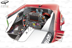 Ferrari SF16-H cockpit, captioned