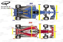 2016-2017 comparación de la vista superior, subtitulada