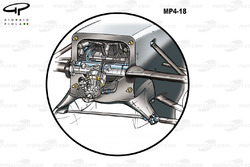 McLaren MP4-18 front suspension, twin keep arrangement for lower wishbone fixtures