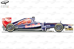 DUPLICATE: Toro Rosso STR7 side view