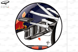 Red Bull RB13 turning vane, Hungarian GP