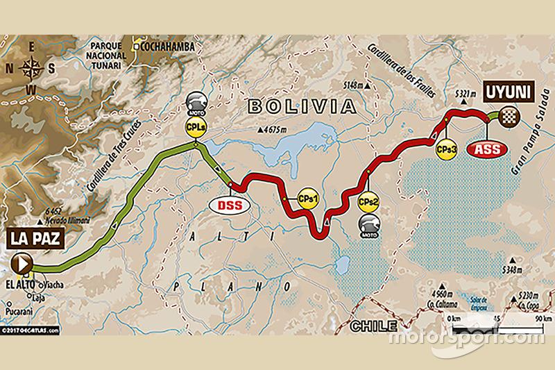 7. Etappe: La Paz - Uyuni