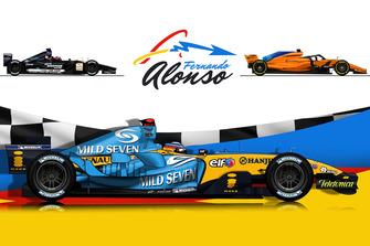 Le monoposto di F1 di Fernando Alonso