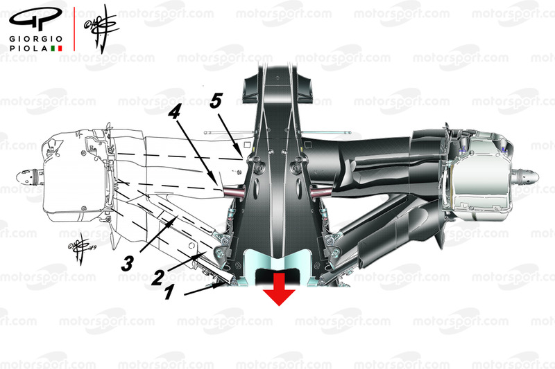 Mercedes W10 achterwielophanging
