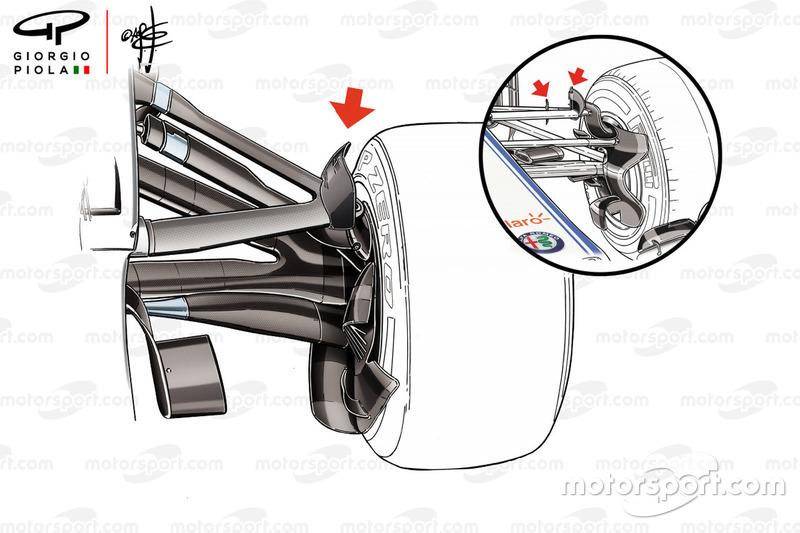 Mercedes F1 W09 Fronz suspension wing compare to Sauber C37