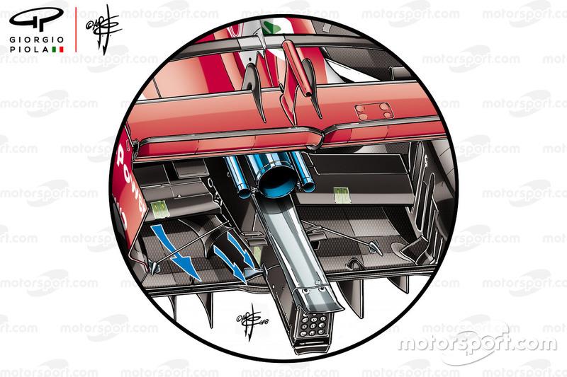 Ferrari SF71H diffuser extra exit