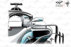 Posición del espejo de Mercedes AMG F1 W09