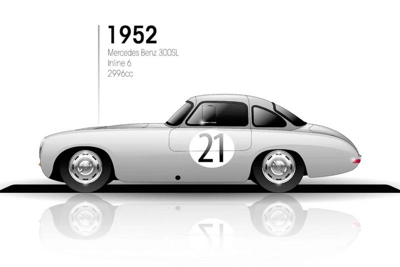 1952: Mercedes Benz 300SL
