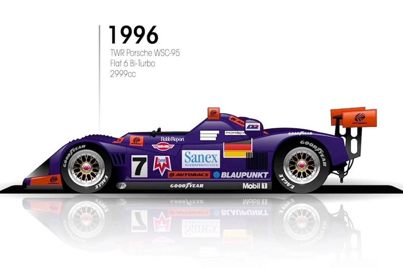 1996: TWR-Porsche WSC-95