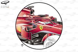 Ferrari SF71H vainas laterales
